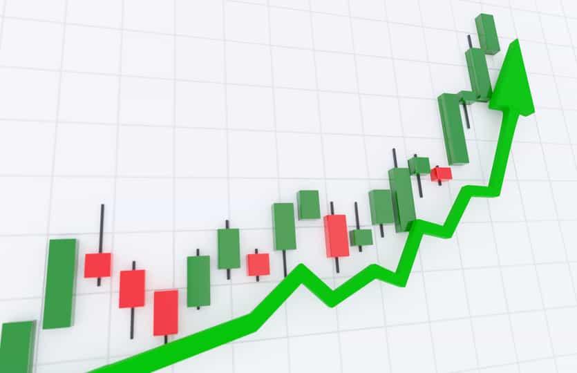 NYSE: URI | United Rentals, Inc.  News, Ratings, and Charts