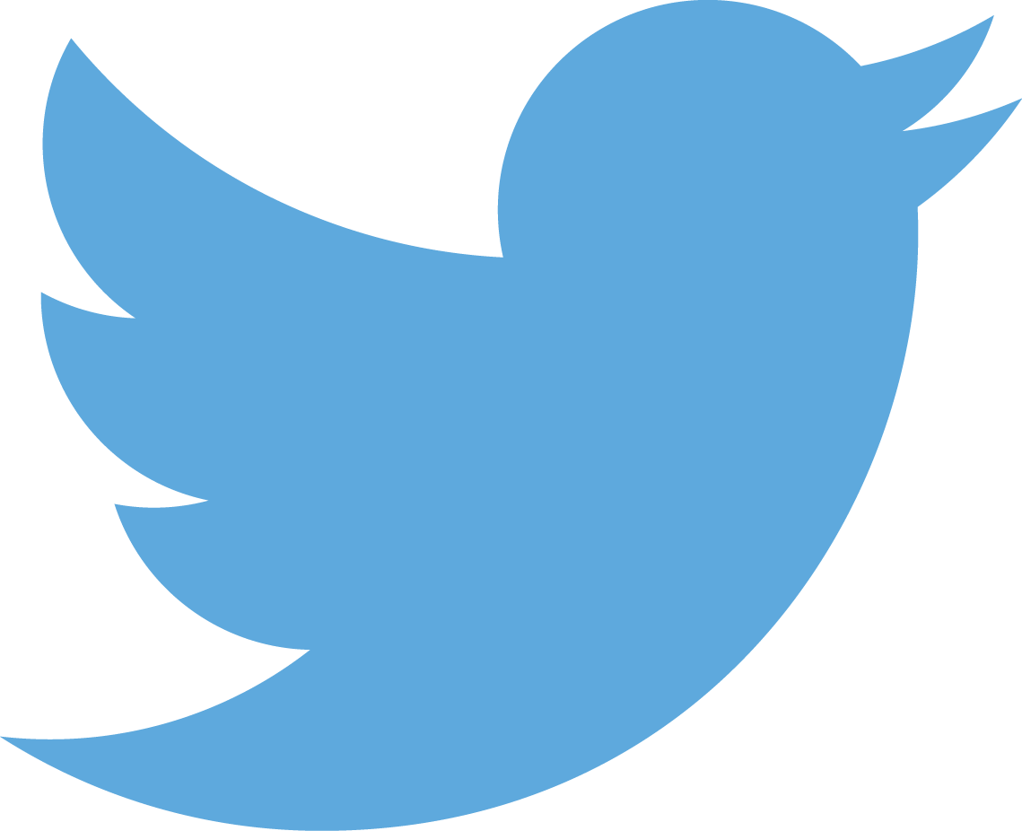 NYSE: TWTR | Twitter, Inc.  News, Ratings, and Charts