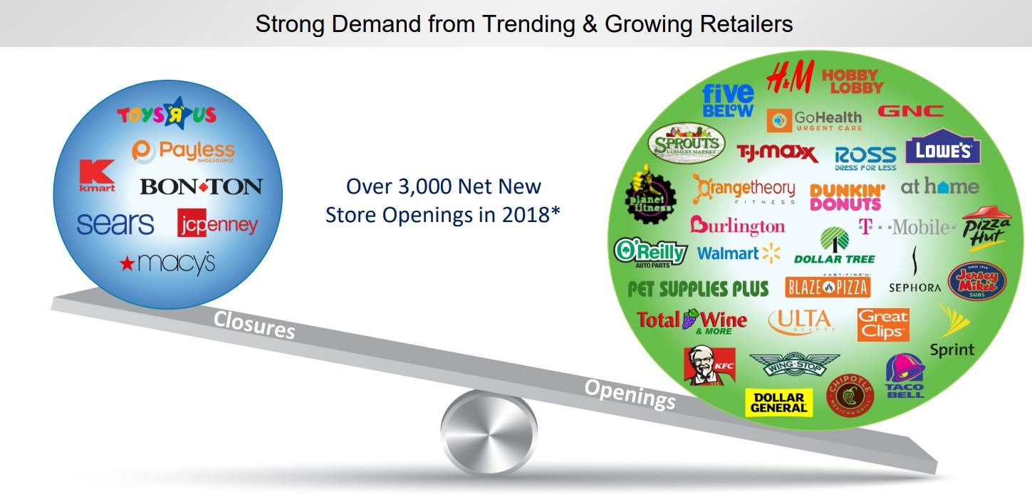 KIM-3000-net-store-openings-in-2018