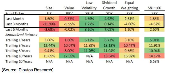 3 month volatility chart