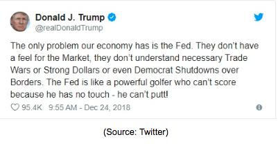trumps december 24 tweet