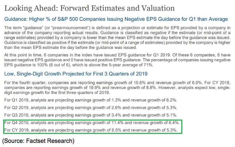 forward valuation estimates