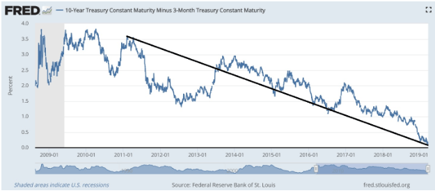 us treasury maturity