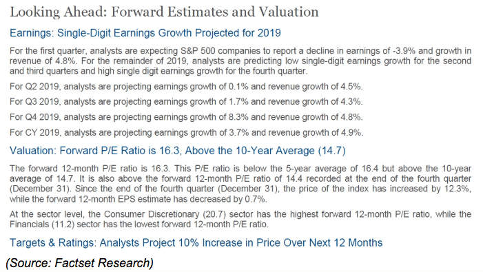2019 forward estimates and valuation