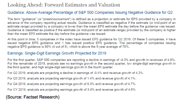 forward estimates and valuation