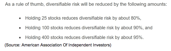diversifiable risk table