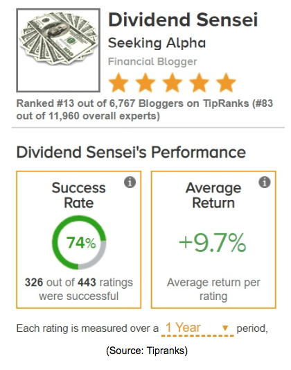 dividend sensei seeking alpha
