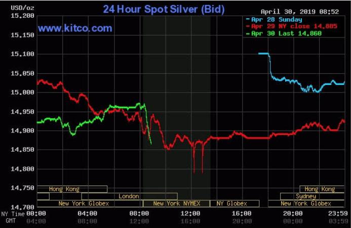 24 hour spot silver bid