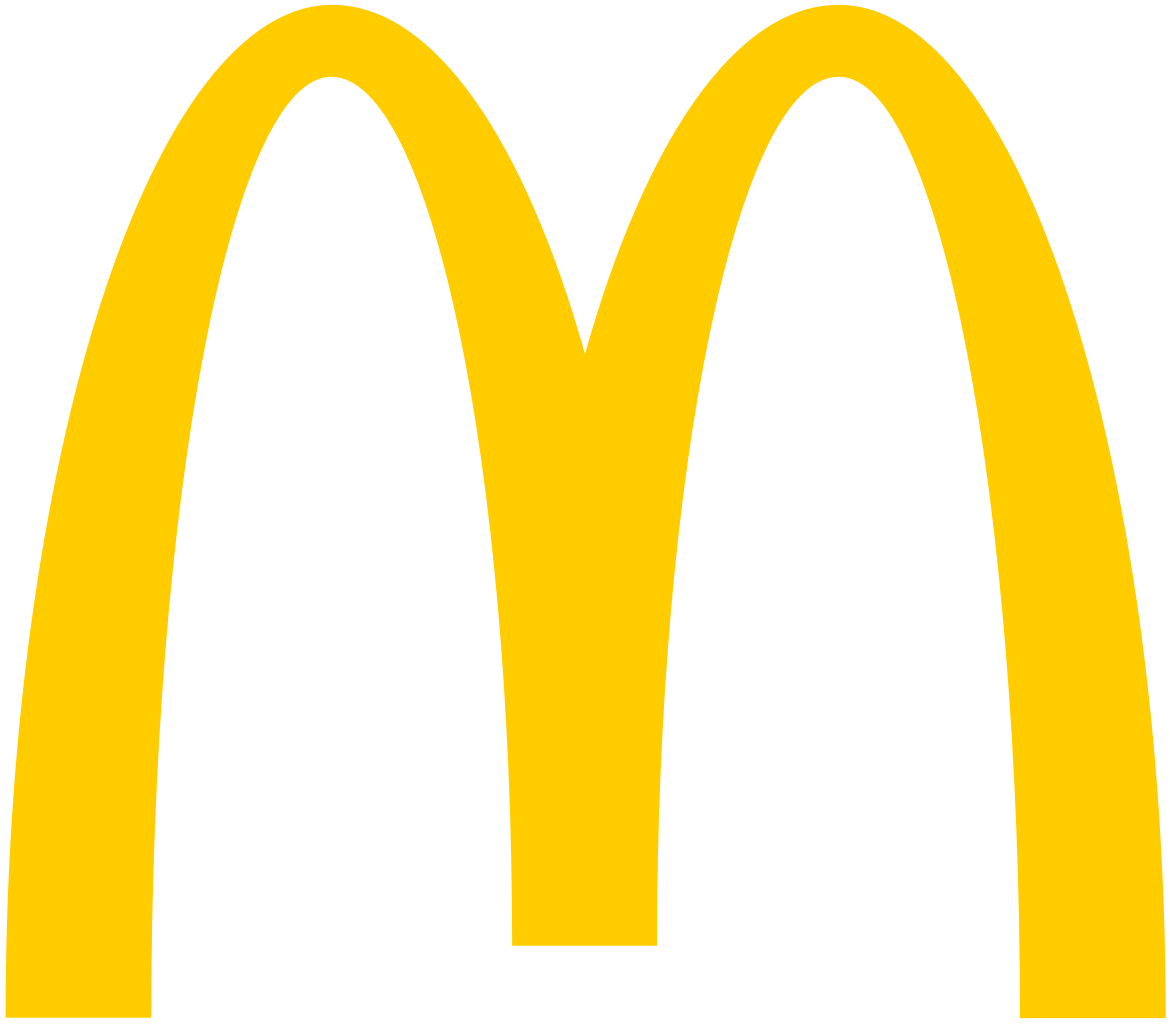 NYSE: MCD | McDonald's Corporation  News, Ratings, and Charts