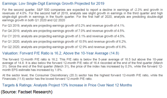 earnings low single digit growth 2019