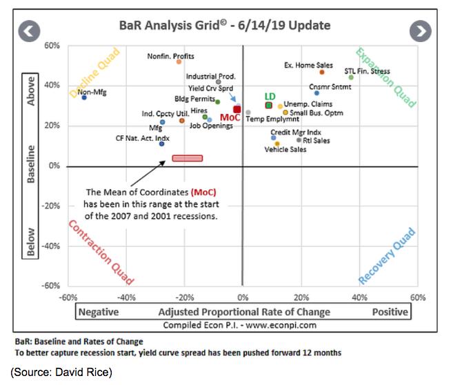 bar analysis grid update 2019