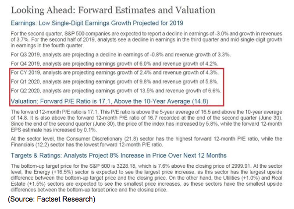 forward estimates and valuation 2019