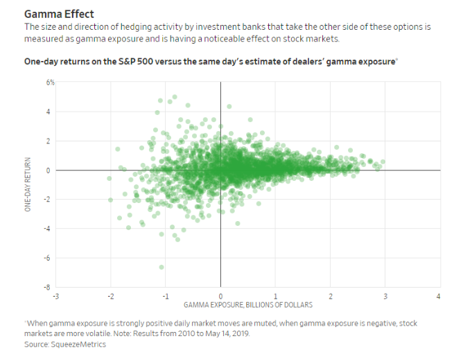 1 day s and p 500 returns
