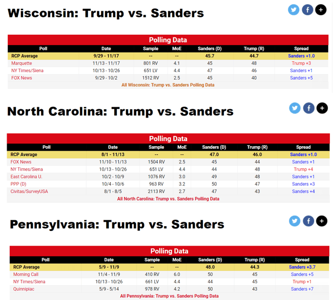 trump vs sanders state by state