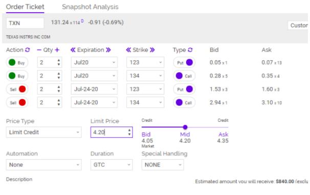 stock market analysis snap