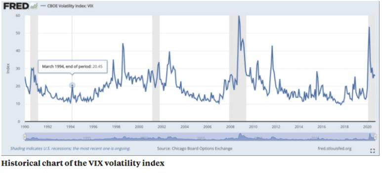 historical cboe volatility index
